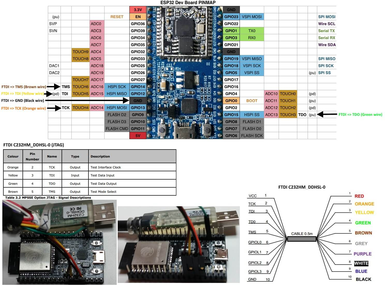How to debug ESP32 with JTAG / OpenOCD / GDB 1st part